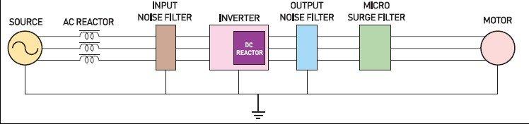 彩电源滤波器和加